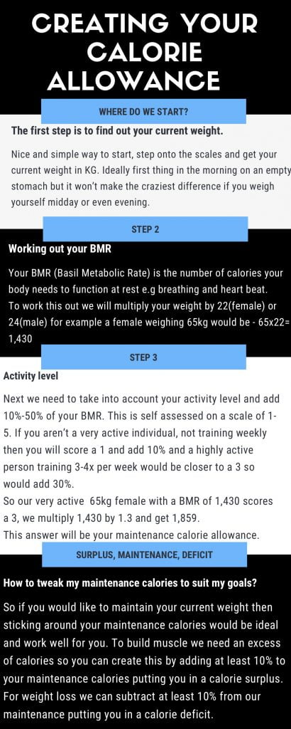 Creating Your Calorie Allowance 410x1024 1 Tips for creating a calorie allowance